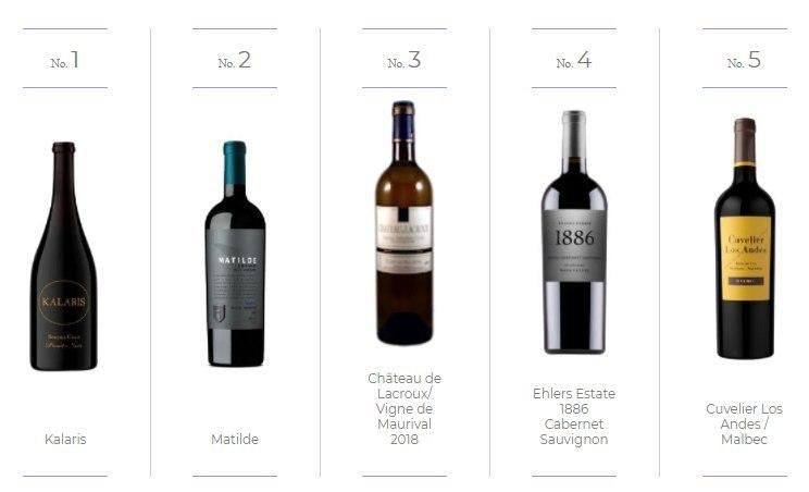 Top 100 On-Premise wines by Sommeliers Choice Awards 2020