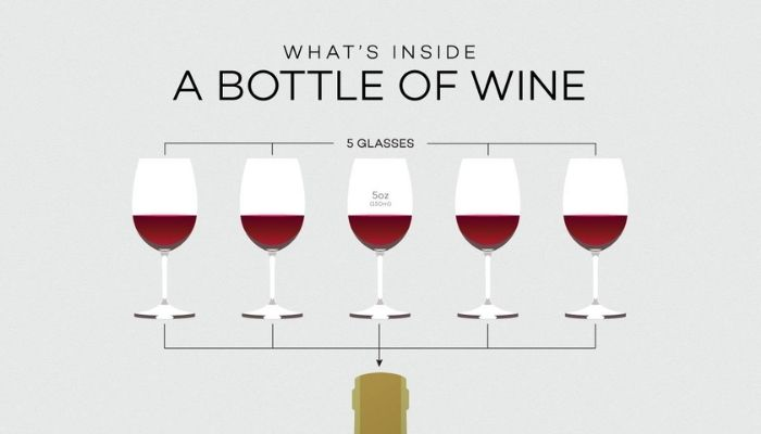 """""""What's Inside A Bottle Of Wine"""" Infographic by Wine Folly"""