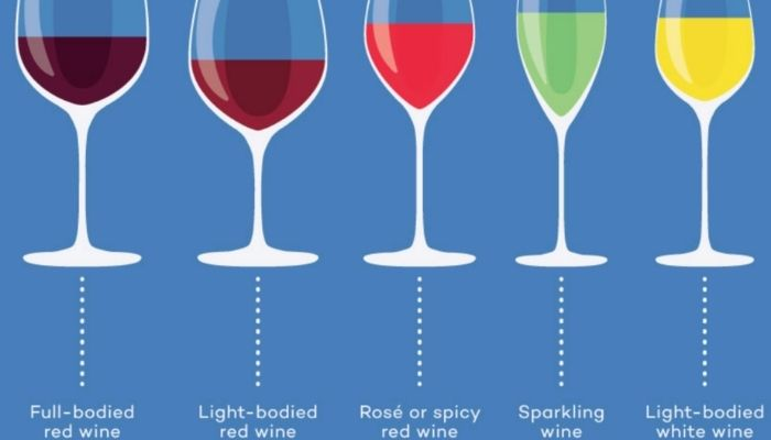 Five Different Shapes of Wine Glasses